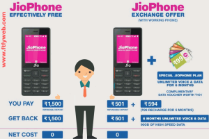 All Network USSD Code for Mobile Balance Check   Airtel, Vodafone
